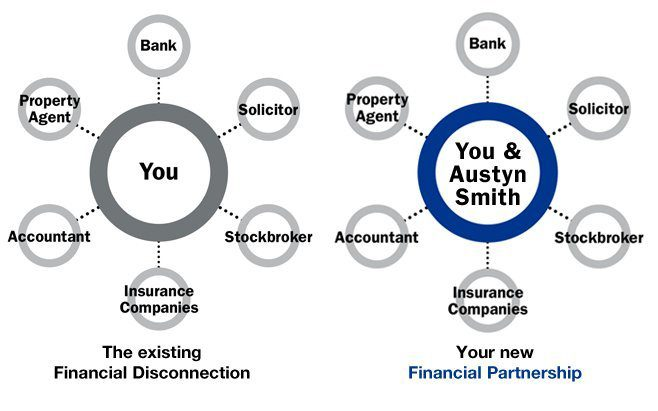 Austyn Smith - your financial partner